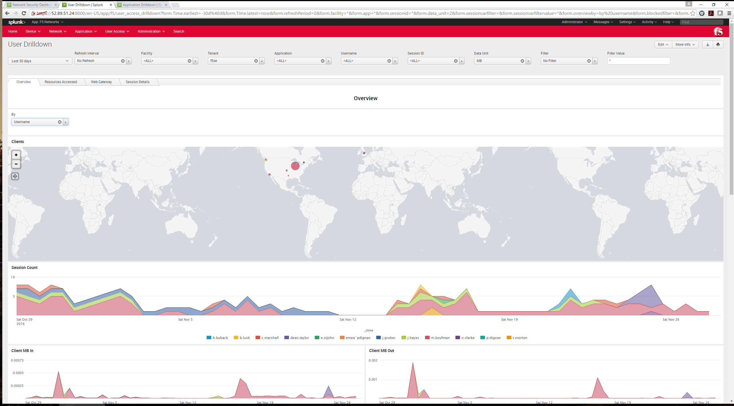 F5 Networks - Analytics (New) | Splunkbase