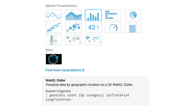 Splunk Visualization Dialog