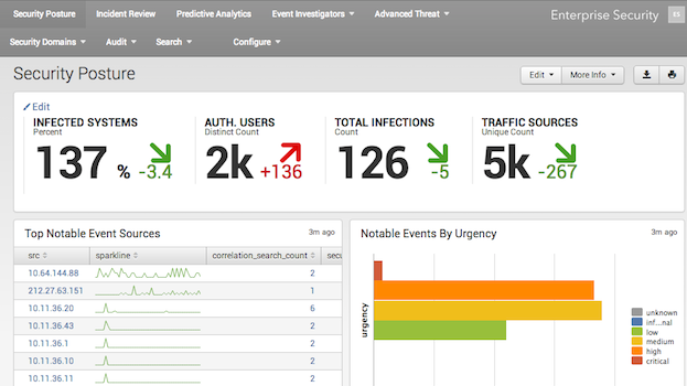 splunk application security 101
